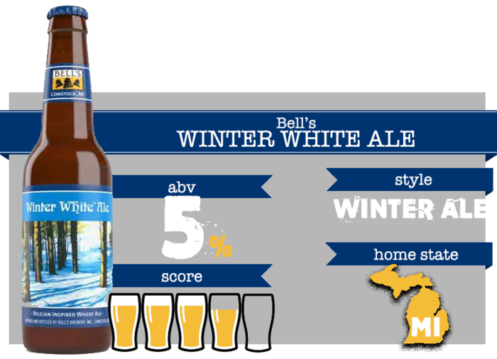 January Beer - Bell's Winter White Ale