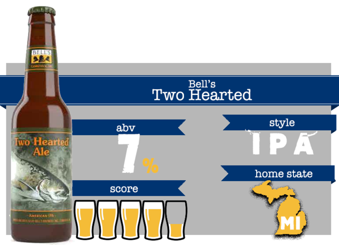April Beer - Bell's Two Hearted