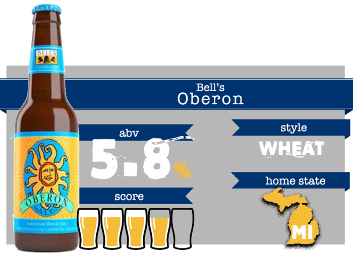 June Beer - Bell's Oberon