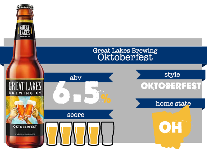 October Beer - Great Lakes Brewing Oktoberfest