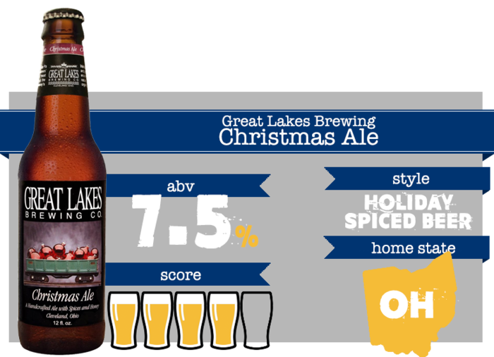 December Beer - Great Lakes Brewing Christmas Ale